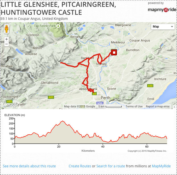 Cycling map through Little Glenshee, Pitcairngreen and Huntingtower Castle