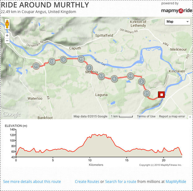 Map of bicycle ride around Murthly
